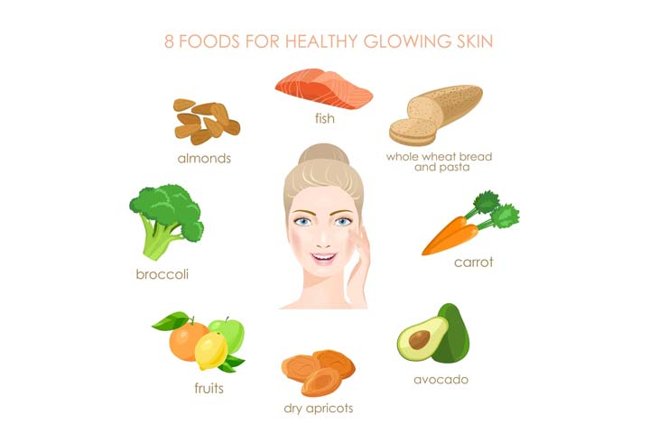 Excellent ideas to make your skin glowing