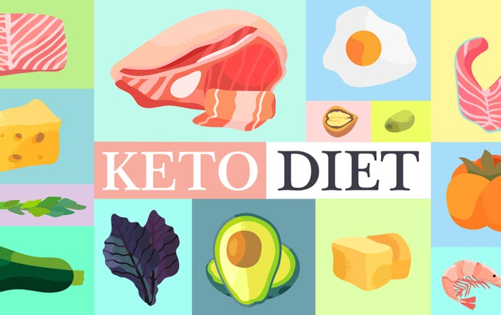 How many calories on the keto diet