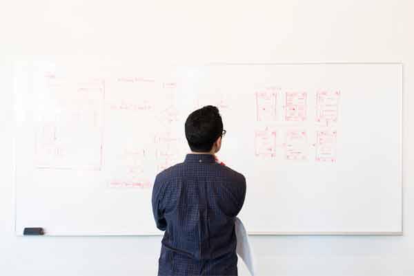 Smart Whiteboard Benefits