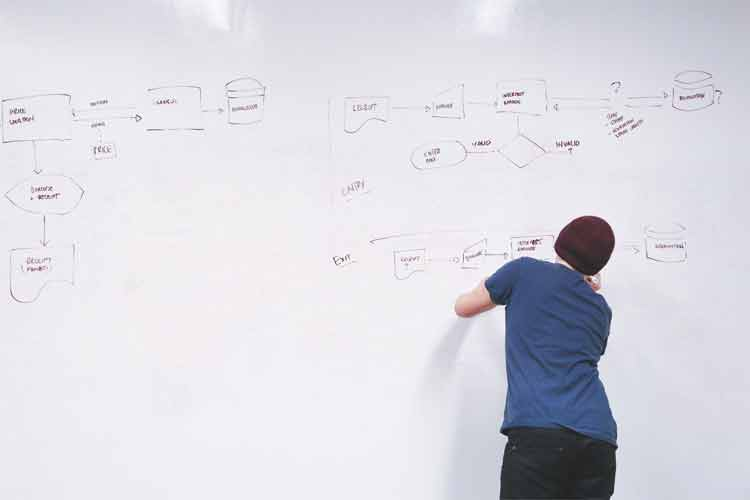what are the benefits of interactive whiteboards