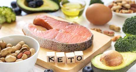 Are Supplements Really Necessary for the Keto Diet